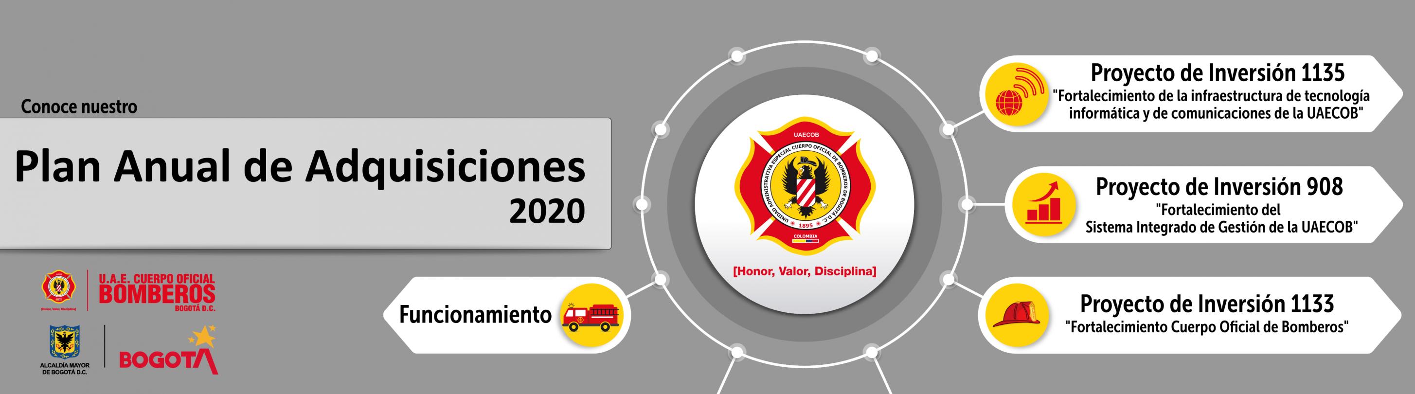 Plan Anual de Adquisiciones 2020